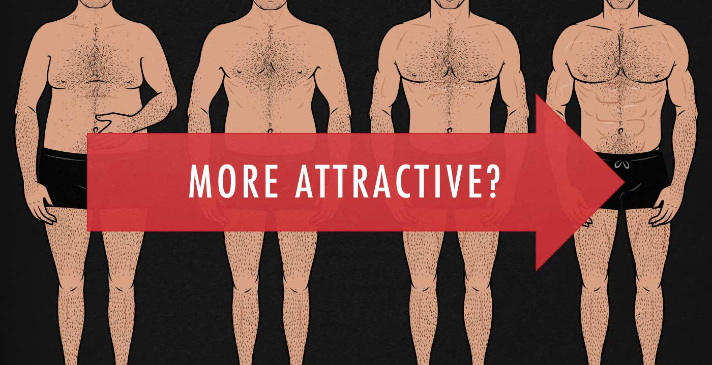 What's the most attractive male body-fat percentage according to women? Do women like abs? Is the healthiest body-fat percentage the most attractive?
